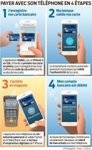 5984271_web-paiement-sans-contact-iphone