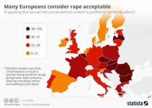 Avrupa tecavüz istatistik